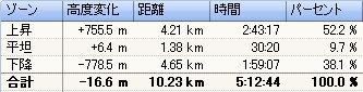 20081129ペース.JPG