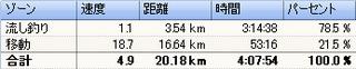 2012-01-28,5 速度.PNG