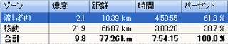 20120107,5 速度.PNG