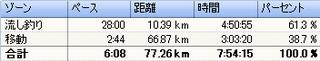 20120107福井艇-ゾーン.png
