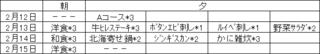 201202ニセコ食事.png
