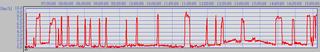 2013-03-15,1 時刻 - 速度.PNG