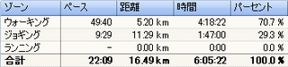20111126SportTrack.PNG