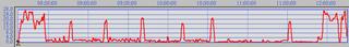 2012-01-28,1 時刻 - 速度.PNG