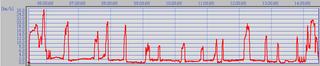 2012-10-06,1 時刻 - 速度.PNG