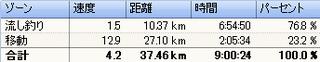 2012-10-06,5 速度.PNG