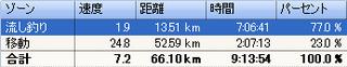 2013-06-29,5 速度.png